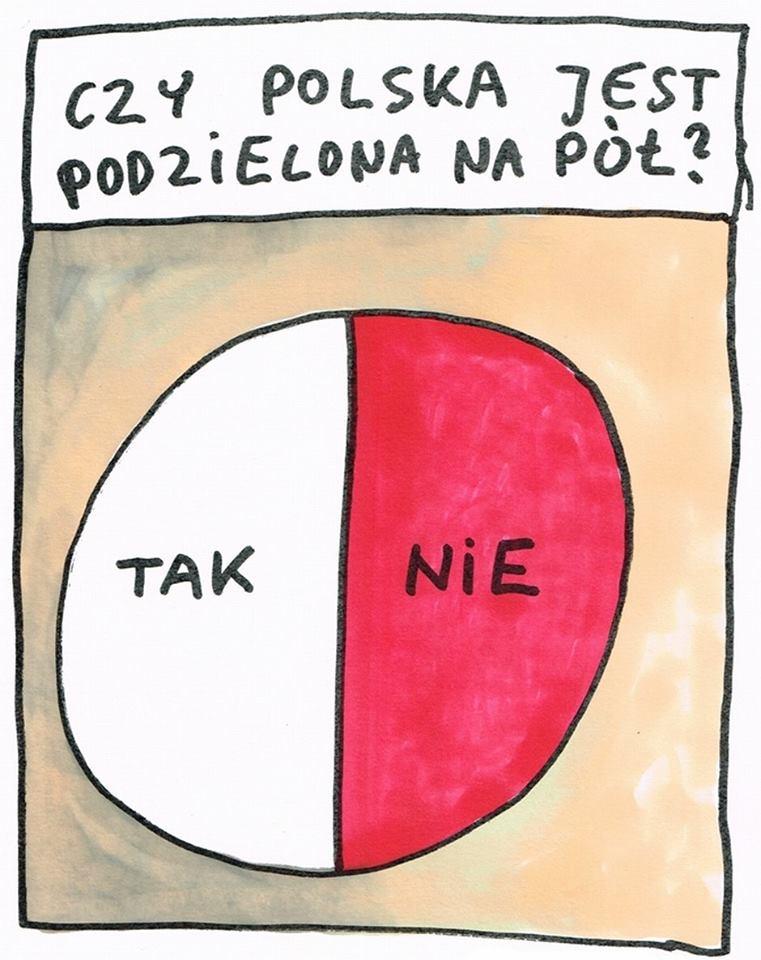 podzielona polska na pół