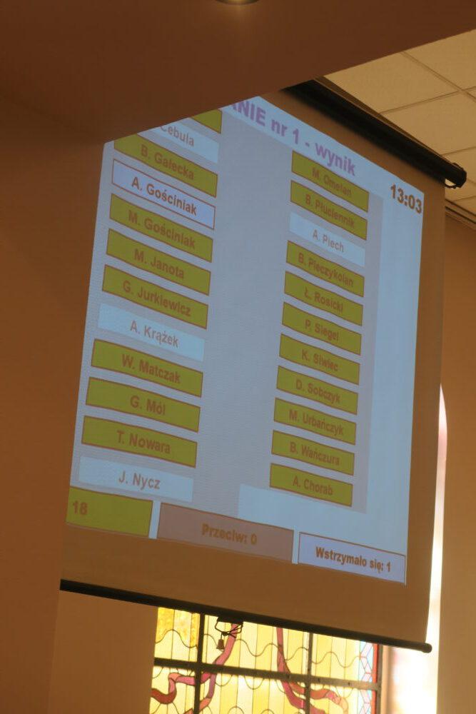 Ekran z wynikami głosowań.