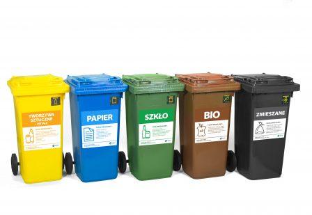 Kto płaci za śmieci ?