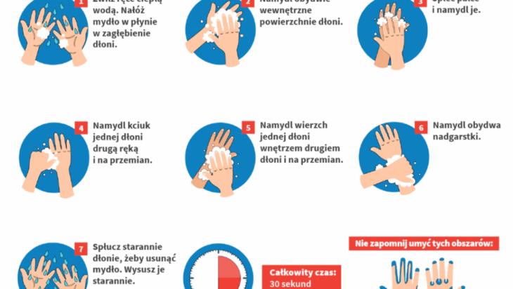 Koronawirus - jak skutecznie myć ręce ?