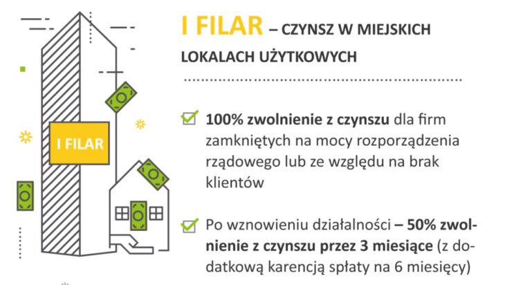 Siemianowice patrzą na plan Katowic -ratujmy miejsca pracy (slajd1)