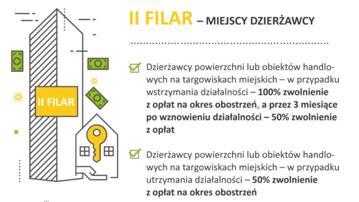 ratujmy miejsca pracy - Katowice (slajd2)