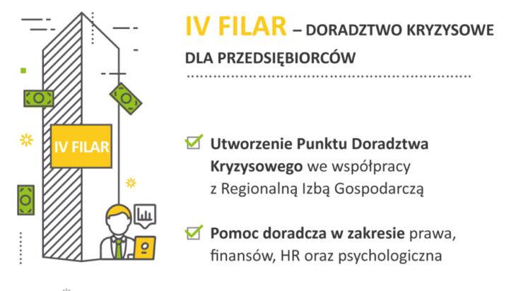 ratujmy miejsca pracy - Katowice (slajd4)