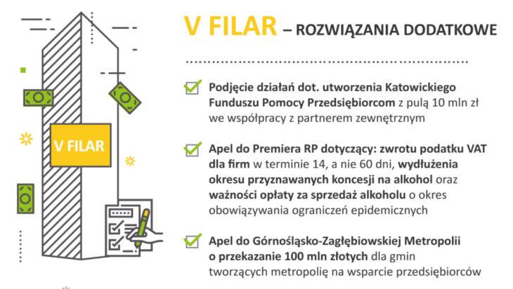 ratujmy miejsca pracy - Katowice (slajd5)