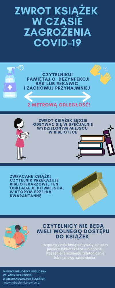 Zwrotk książek do biblioteki w czasie koronawirusa 2020
