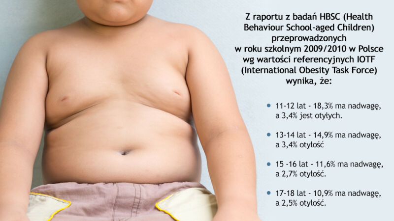 Narodowa nadwaga